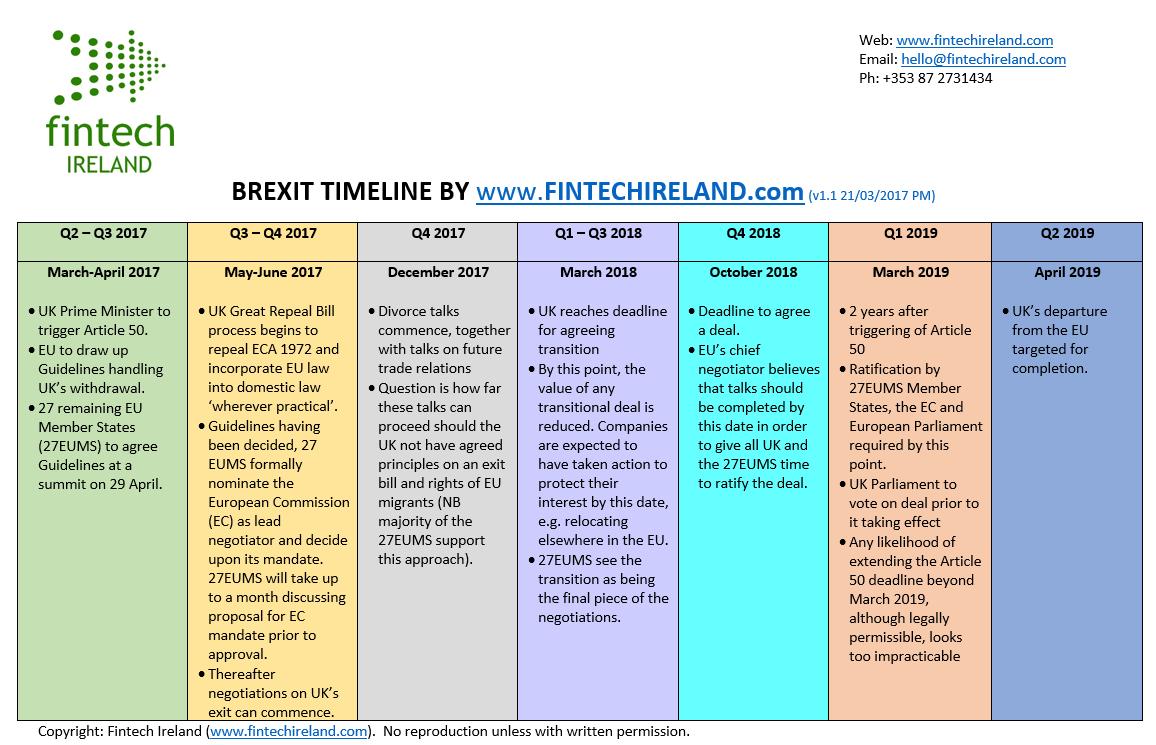 Brexit ireland for Plan ireland